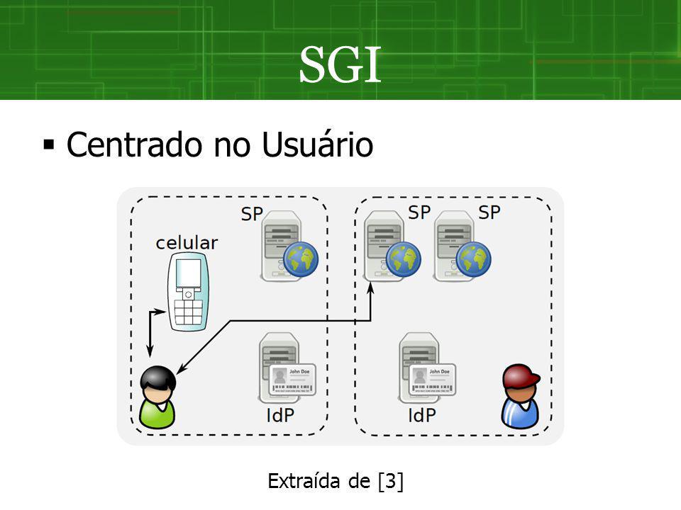 SGI Centrado no Usuário Extraída de [3]